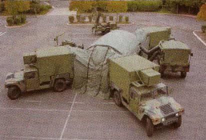 미 육군 여단에서 의사 소통의 조직