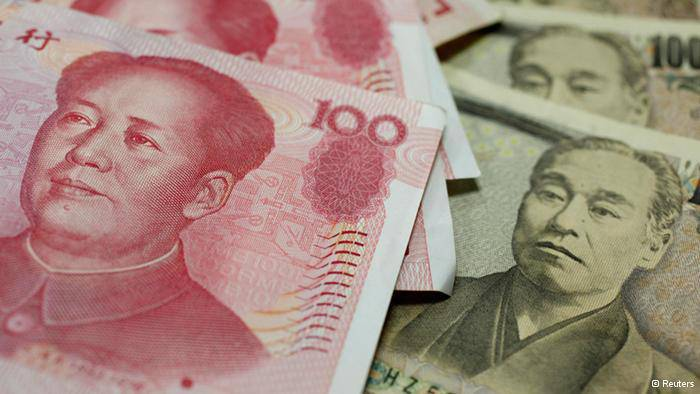 Secured yuan is too cheap