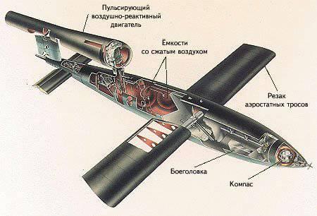 Хорошо забытое старое. Aэростаты заграждения против крылатых ракет.