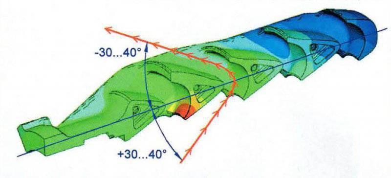Внутреннее строение боковых каналов четырёхрядного дульного тормоза.  Цвет отображает расчётные температурные...