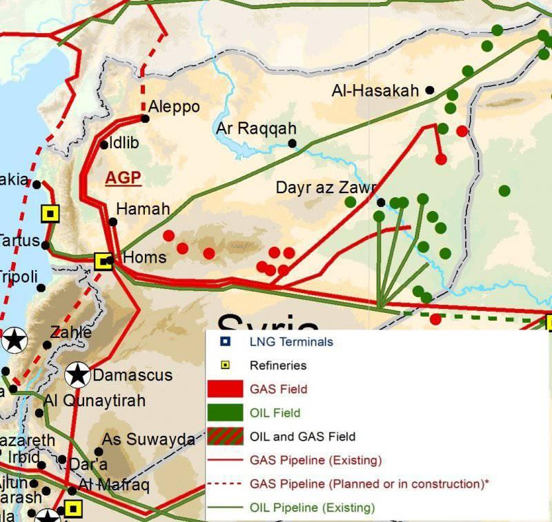 Против Сирии — значит, против России