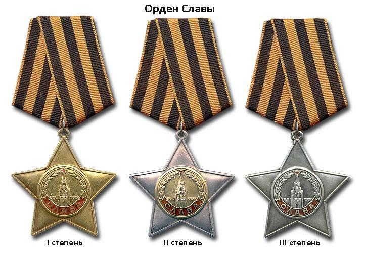 8 noviembre 1943 se estableció la Orden de Gloria y la Orden de Victoria.
