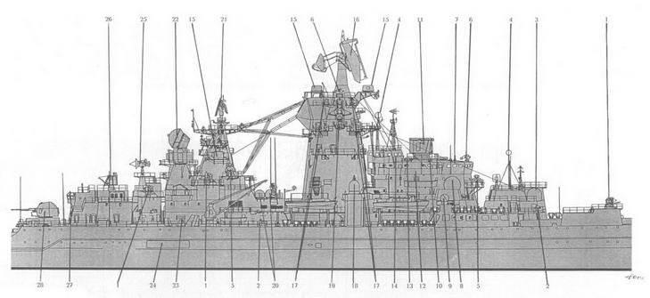 http://topwar.ru/uploads/posts/2013-11/1384035629_starboard.jpg