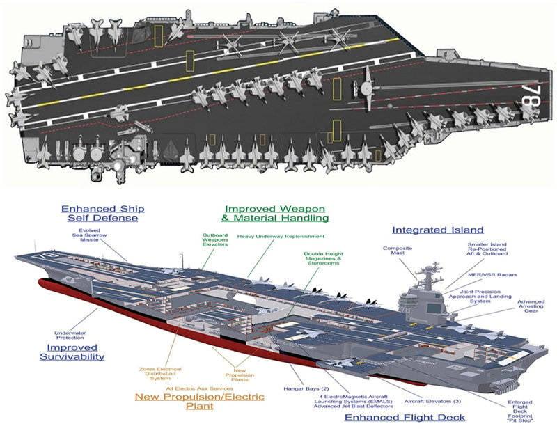 Lanciato USS Gerald R. Ford (CVN-78)