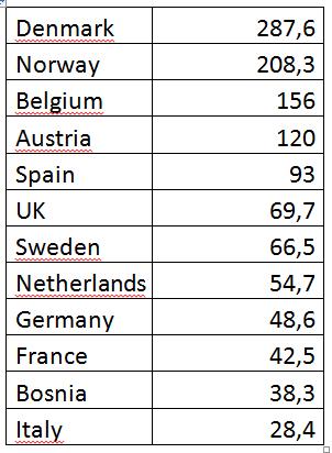 Возвращение боевиков и европейские страхи