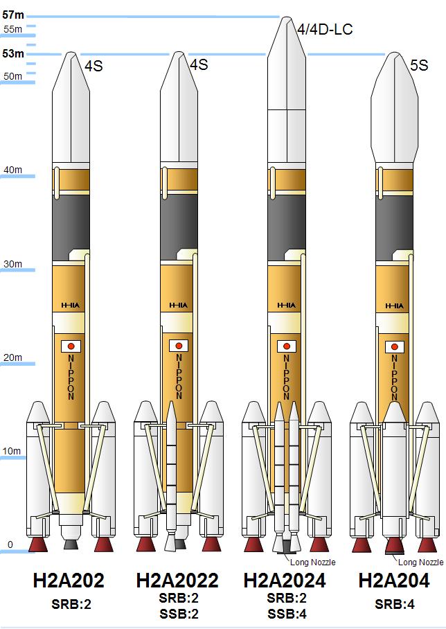 Le Japon va commencer à développer un nouveau lanceur lourd en 2014.