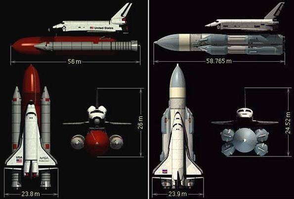 """""""Buran"""" and """"Shuttle"""": such different twins"""