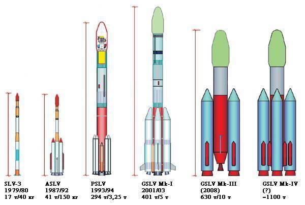 Spaceport dünyası. Bölüm 3