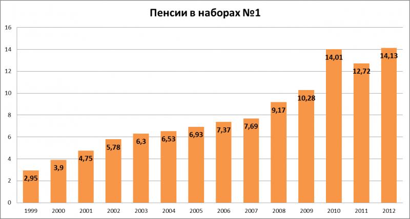 Сколько жителей в симферополе на 2018 год