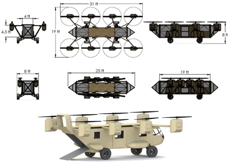 直升机变压器,SUV,Octocopter在黑骑士
