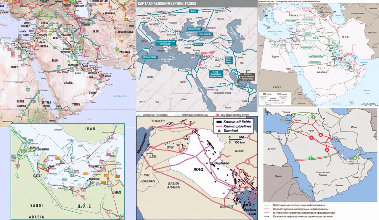 Eventos en el Medio Oriente. Razones