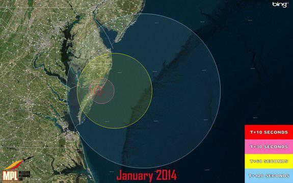 Annunciati per il 14.01.2014/XNUMX/XNUMX i lanci dalla costa della Virginia di tre missili militari con missione segreta sono stati rinviati