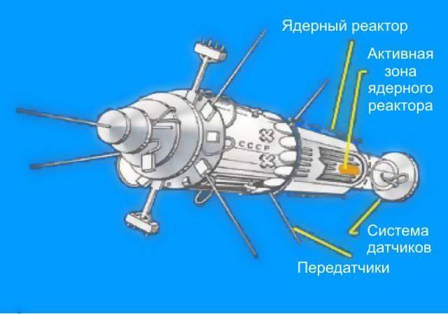 От российских ракет теперь не скрыться даже авианосцам США
