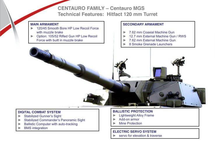 Torre HITFACT II per il veicolo blindato Centauro 2
