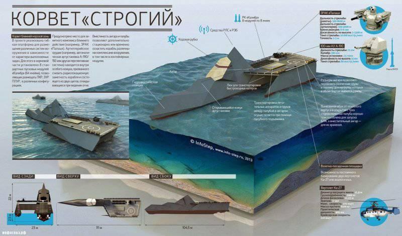 Новый корвет для ВМФ России?