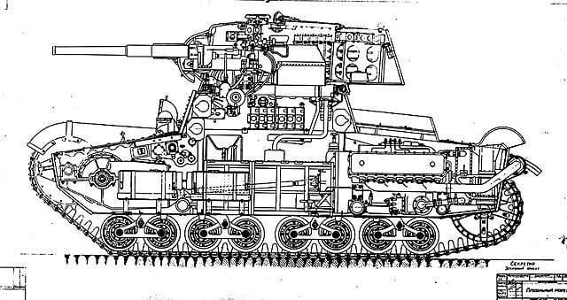 """Thema """"SP"""": leichter Panzer als Ersatz für den T-26"""
