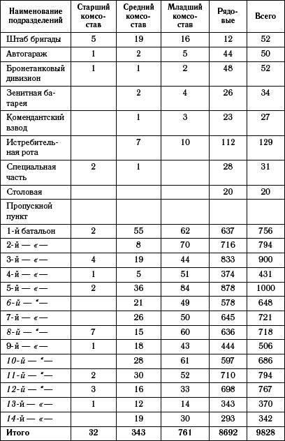 """Les mythes du grand patriotique. """"Die aktion kaminsky"""": le """"gouvernement autonome"""" de Lokot et la création de la brigade RONA"""