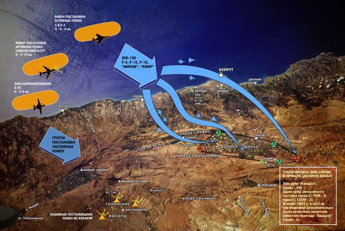Operazione Peace of Galilee: Aviazione israeliana contro la difesa aerea siriana, comandata da ufficiali sovietici