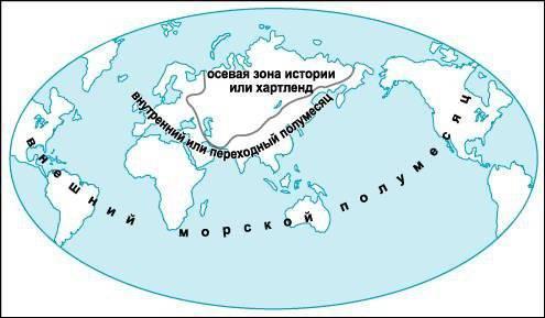 Hatte Russland Kolonien? Verspätetes Vorwort