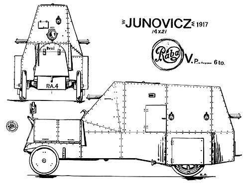 प्रथम विश्व युद्ध के ऑस्ट्रो-हंगेरियाई बख्तरबंद वाहन