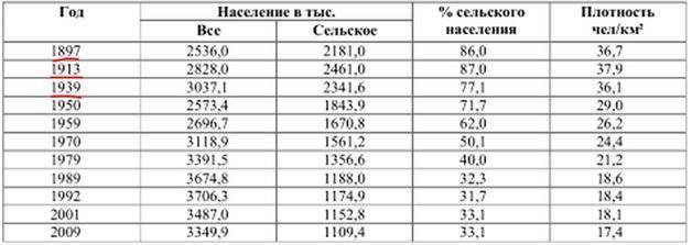 """Unabhängige Ostsee. 1920-1940 Ergänzung zu """"Gab es Kolonien in Russland?"""""""