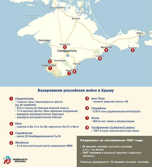 黒海艦隊:ジブラルタルからソコトラへ