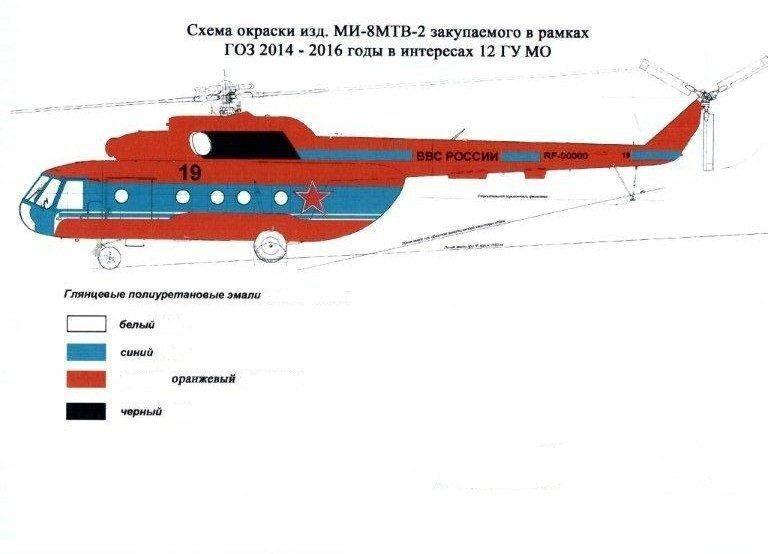 Nouvelles commandes d'hélicoptères produites par KVZ