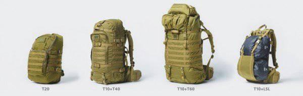 7 неудобных вопросов о рюкзаках