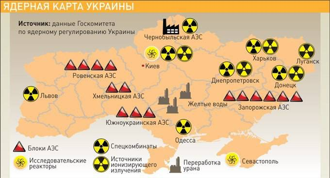 Ukrainian nuclear weapons: wishes and opportunities