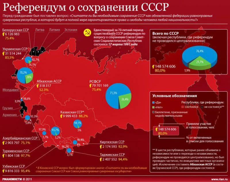 России необходимо денонсировать Беловежский договор и восстановить единство русской цивилизации