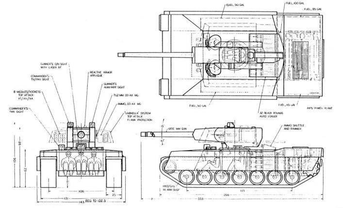 M1 Abrams Block III Projekt (USA)