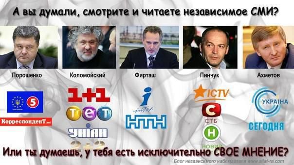 Украина: проигранная война за мозги