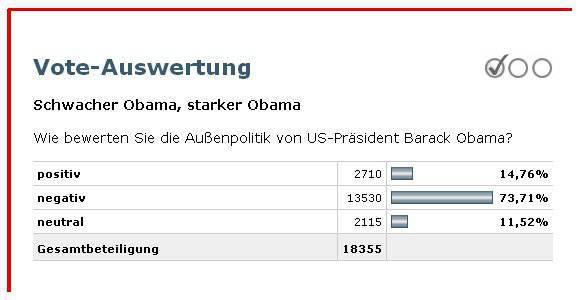 I tedeschi hanno espresso il loro negativo per Obama