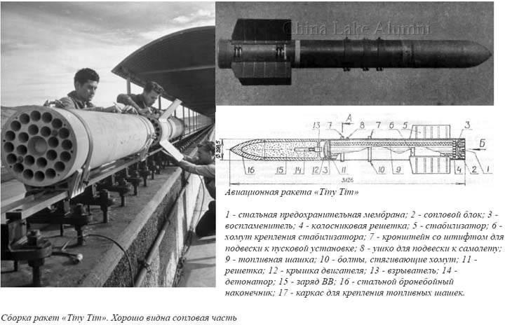 Британские и американские авиационные реактивные снаряды Второй мировой войны