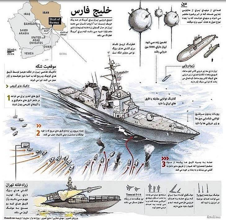 이란, 미 해군 함정 파괴 준비 중