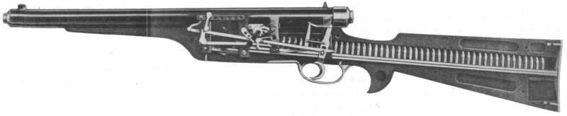 Progetti di pistole a macchina con posizionamento longitudinale del negozio