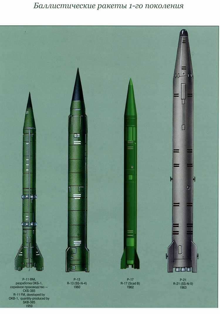 苏联弹道导弹