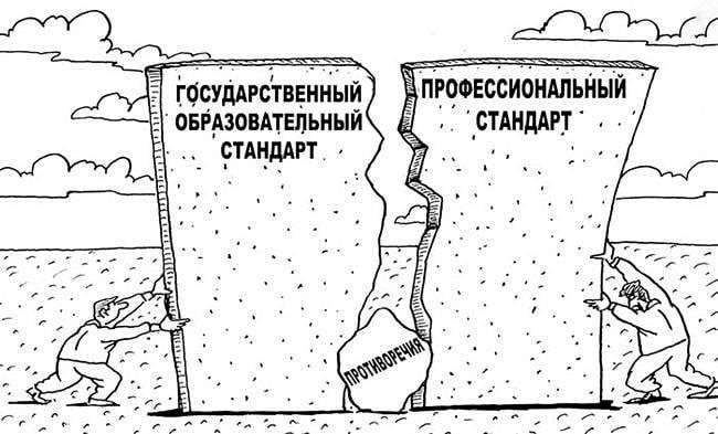 Зачем России болонская система образования?