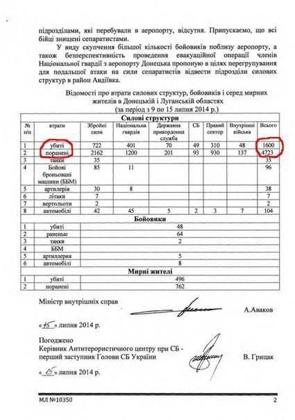 Strelkov'dan Igor Igorovich'in raporları 18-19 Temmuz 2014