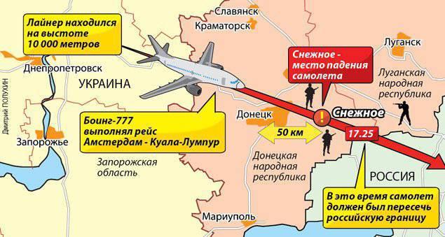 Катастрофа «Боинга-777» под Донецком — оглушительный провал спецоперации США!