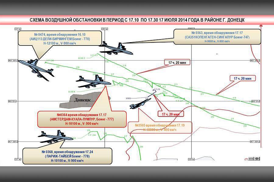 https://topwar.ru/uploads/posts/2014-07/1405985721_mh17_brief_09-9001.jpg