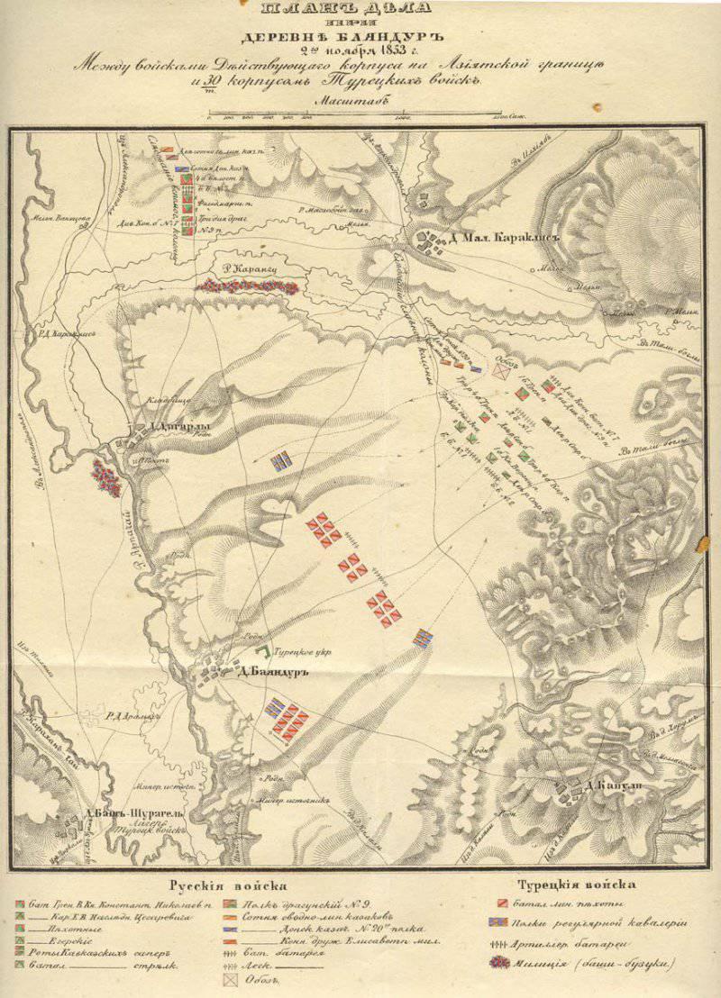 Сражения при Баяндуре и под Ахалцихом