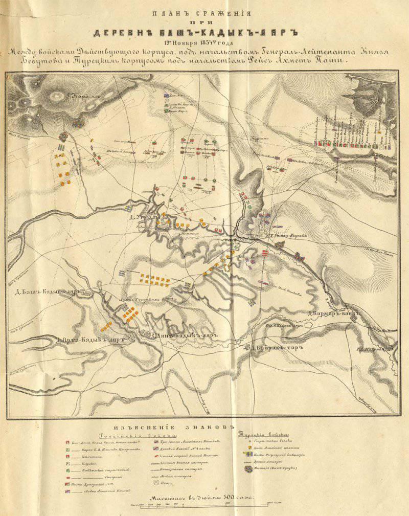 Разгром армии Османской империи под Башкадыкларом