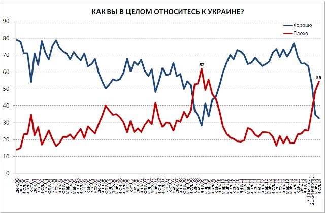 http://topwar.ru/uploads/posts/2014-08/1407481639_0001ukraina.png