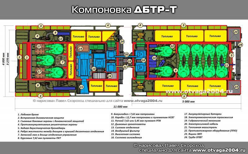 http://topwar.ru/uploads/posts/2014-08/thumbs/1407830104_16.jpg