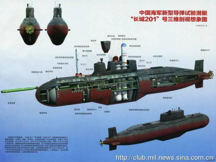 Опубликован детальный рисунок китайской подлодки «Великая стена 201»