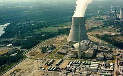 Ядерная проблема с Ираном