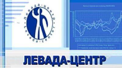 """Eine provokative Umfrage des Levada-Zentrums zu den """"Pskower Fallschirmjägern in der Ukraine getötet"""""""