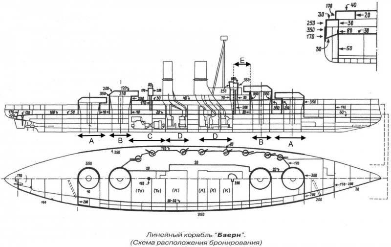 Линкоры типа «Севастополь»: успех или провал? Часть 2