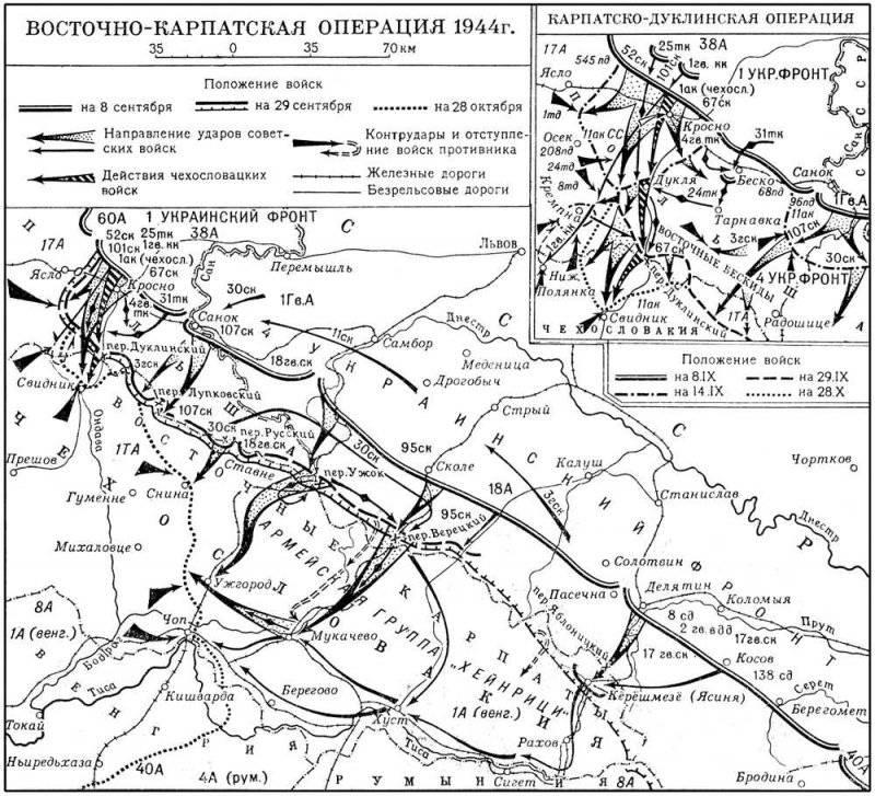 Девятый сталинский удар: Восточно-Карпатская операция